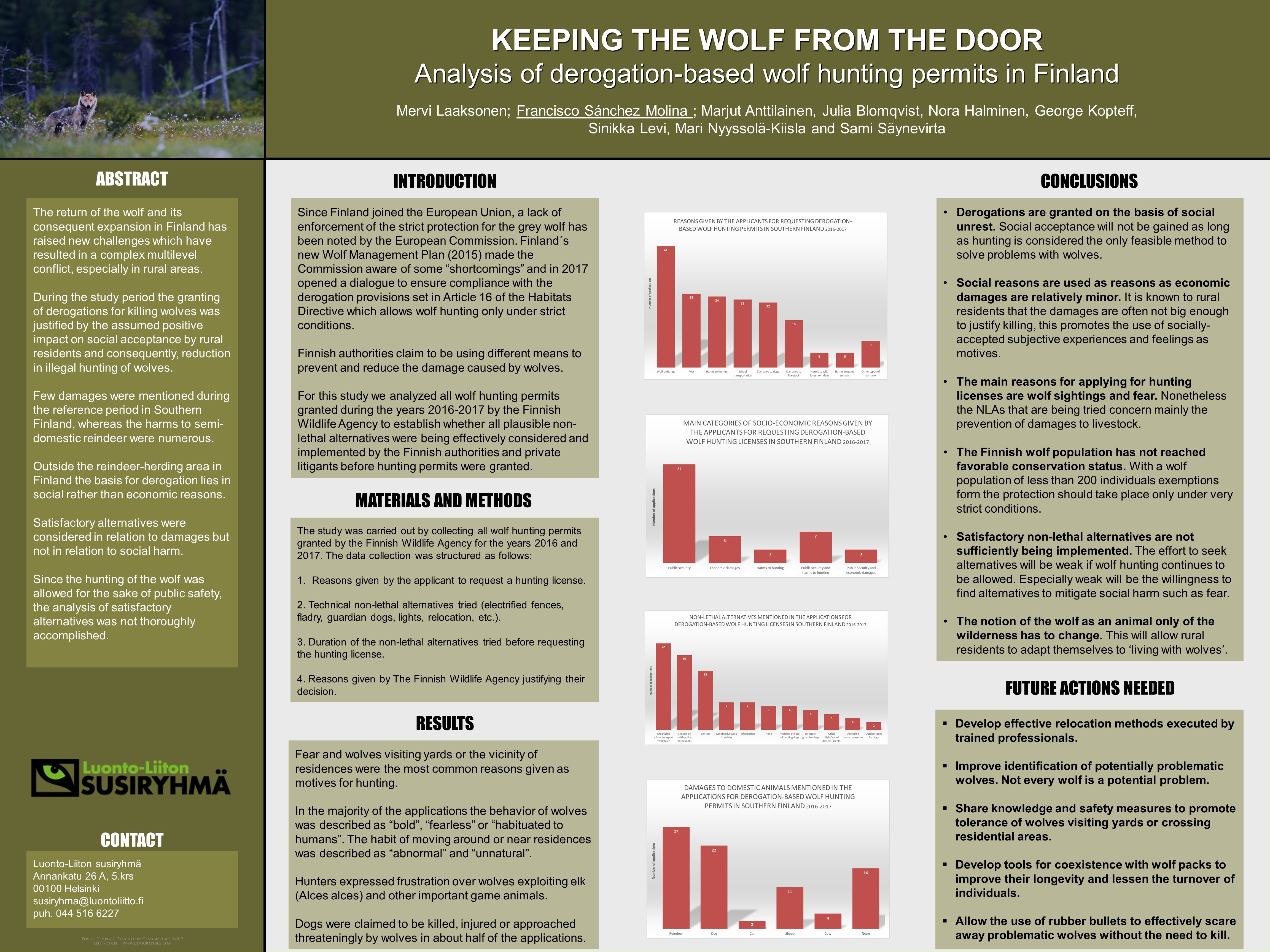 Keeping the Wolf from the Door - Poster